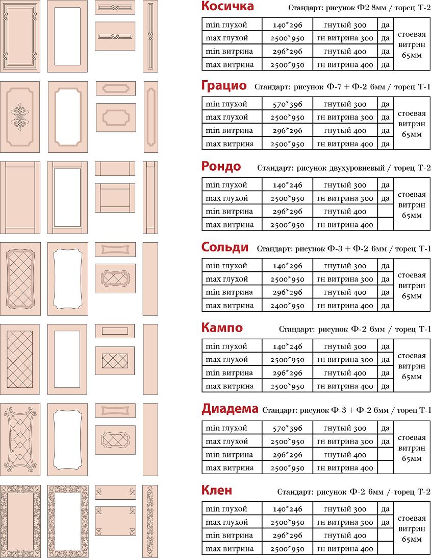 фасады ламинированные пленкой ПВХ 5